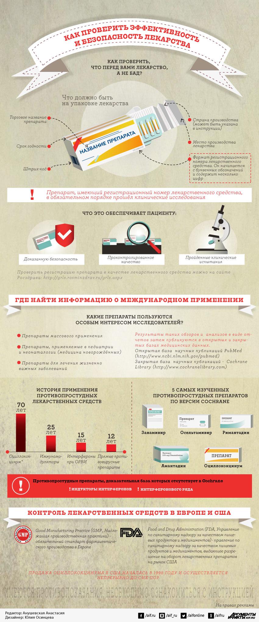 Как проверить эффективность и безопасность лекарства. Инфографика